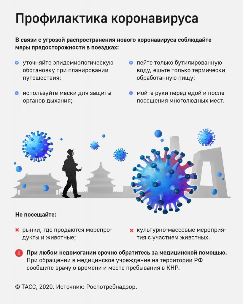 rospotreb_koronavirus